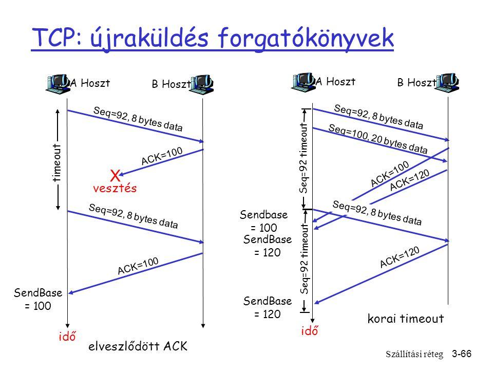 Szállítási réteg3-66 TCP: újraküldés forgatókönyvek A Hoszt Seq=100, 20 bytes data ACK=100 idő korai timeout B Hoszt Seq=92, 8 bytes data ACK=120 Seq=92, 8 bytes data Seq=92 timeout ACK=120 A Hoszt Seq=92, 8 bytes data ACK=100 vesztés timeout elveszlődött ACK B Hoszt X Seq=92, 8 bytes data ACK=100 idő Seq=92 timeout SendBase = 100 SendBase = 120 SendBase = 120 Sendbase = 100