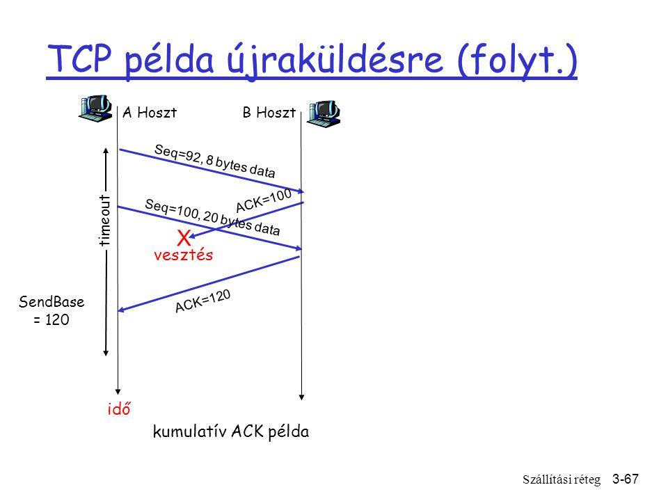 Szállítási réteg3-67 TCP példa újraküldésre (folyt.) A Hoszt Seq=92, 8 bytes data ACK=100 vesztés timeout kumulatív ACK példa B Hoszt X Seq=100, 20 bytes data ACK=120 idő SendBase = 120