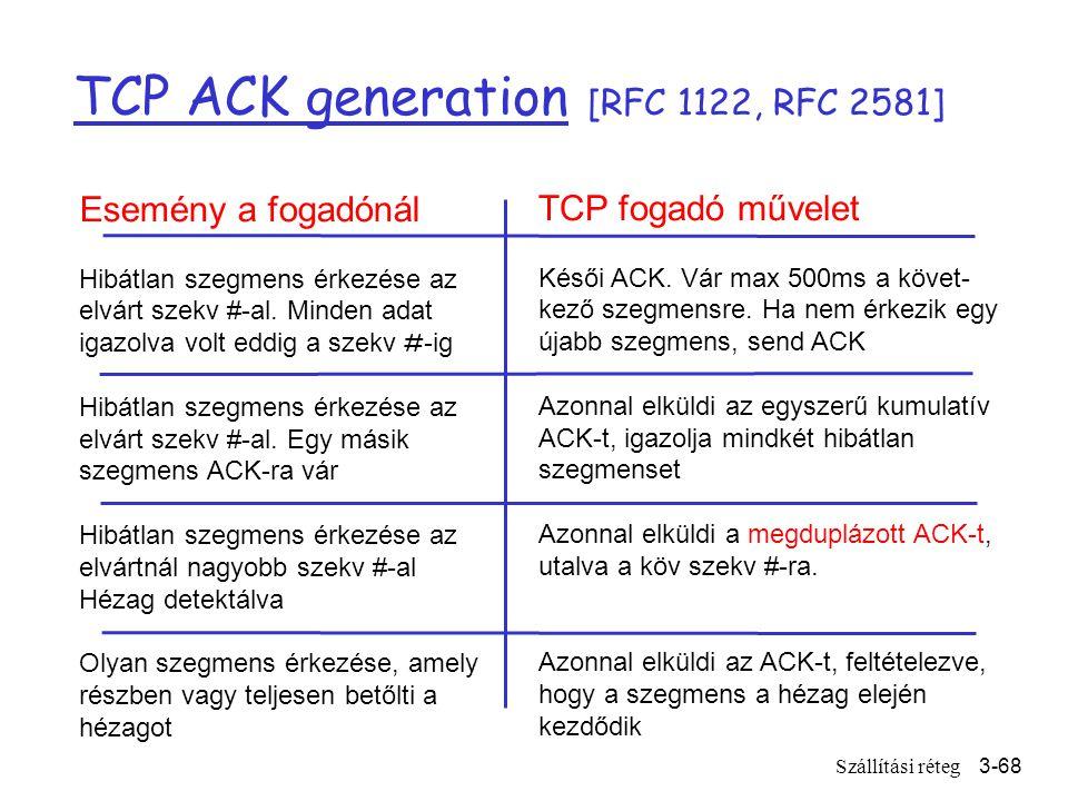 Szállítási réteg3-68 TCP ACK generation [RFC 1122, RFC 2581] Esemény a fogadónál Hibátlan szegmens érkezése az elvárt szekv #-al.