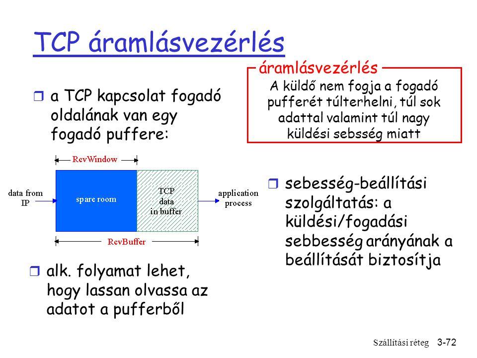 Szállítási réteg3-72 TCP áramlásvezérlés r a TCP kapcsolat fogadó oldalának van egy fogadó puffere: r sebesség-beállítási szolgáltatás: a küldési/fogadási sebbesség arányának a beállítását biztosítja r alk.