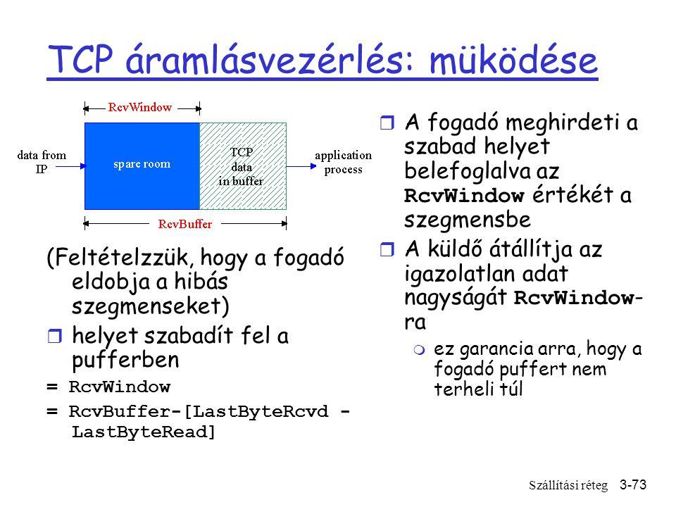 Szállítási réteg3-73 TCP áramlásvezérlés: müködése (Feltételzzük, hogy a fogadó eldobja a hibás szegmenseket)  helyet szabadít fel a pufferben = RcvWindow = RcvBuffer-[LastByteRcvd - LastByteRead]  A fogadó meghirdeti a szabad helyet belefoglalva az RcvWindow értékét a szegmensbe  A küldő átállítja az igazolatlan adat nagyságát RcvWindow - ra m ez garancia arra, hogy a fogadó puffert nem terheli túl