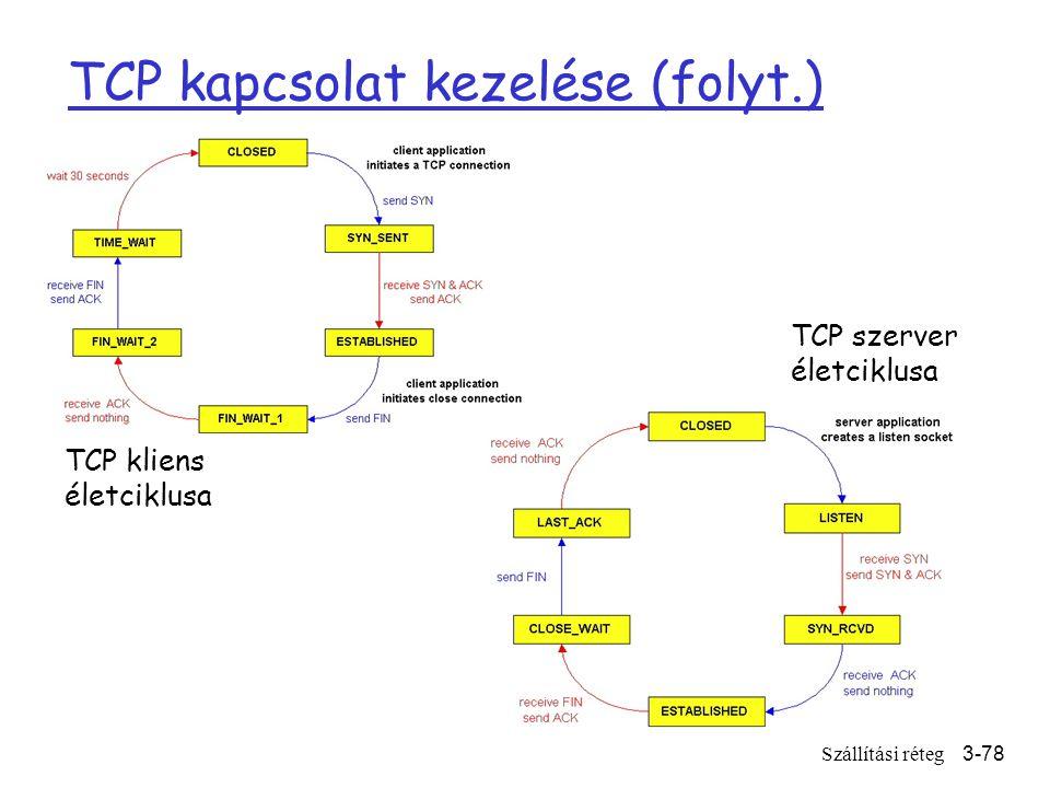 Szállítási réteg3-78 TCP kapcsolat kezelése (folyt.) TCP kliens életciklusa TCP szerver életciklusa