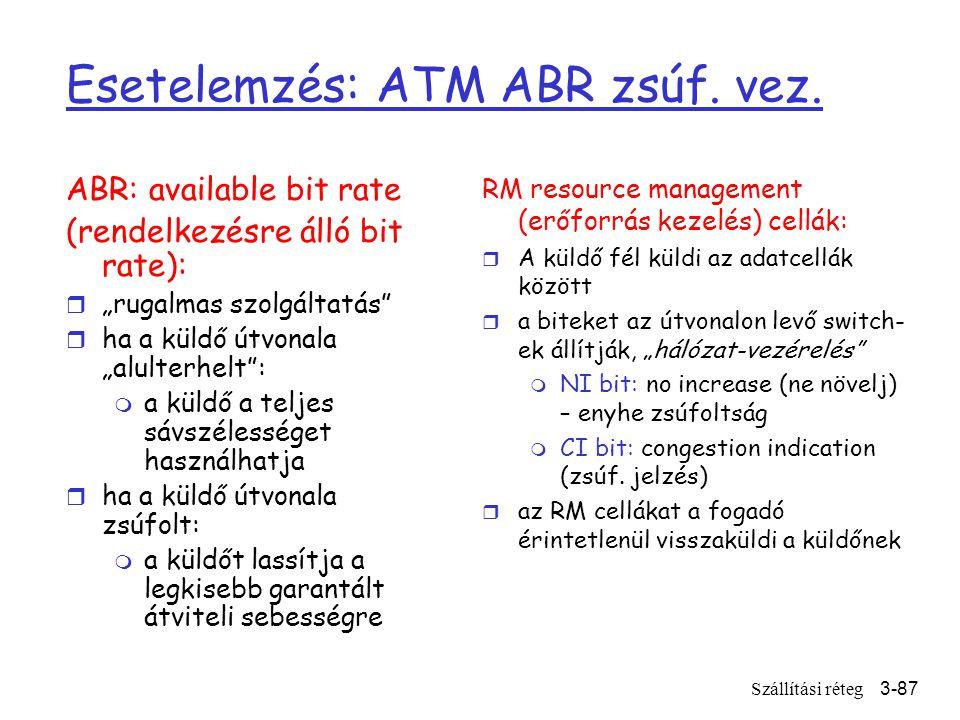Szállítási réteg3-87 Esetelemzés: ATM ABR zsúf. vez.