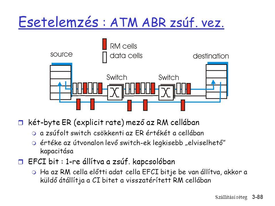 Szállítási réteg3-88 Esetelemzés : ATM ABR zsúf. vez.