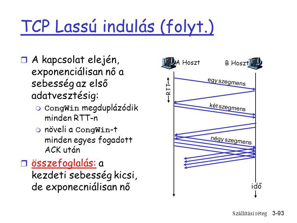 Szállítási réteg3-93 TCP Lassú indulás (folyt.) r A kapcsolat elején, exponenciálisan nő a sebesség az első adatvesztésig:  CongWin megduplázódik minden RTT-n  növeli a CongWin -t minden egyes fogadott ACK után r összefoglalás: a kezdeti sebesség kicsi, de exponecniálisan nő A Hoszt egy szegmens RTT B Hoszt idő két szegmens négy szegmens