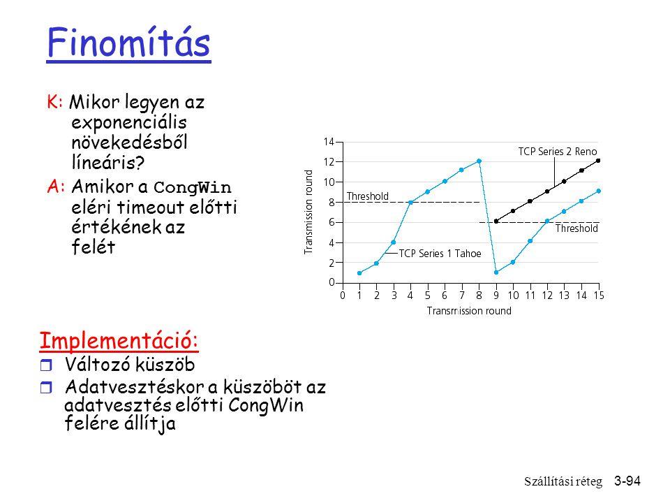 Szállítási réteg3-94 Finomítás K: Mikor legyen az exponenciális növekedésből líneáris.