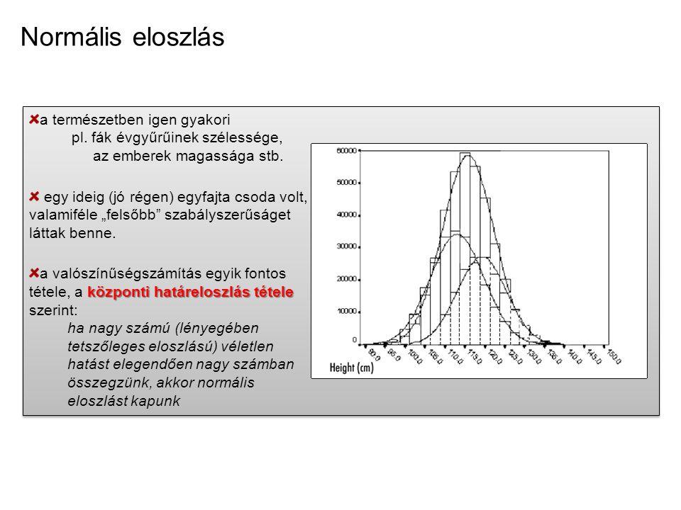 Normális eloszlás a természetben igen gyakori pl. fák évgyűrűinek szélessége, az emberek magassága stb. egy ideig (jó régen) egyfajta csoda volt, vala