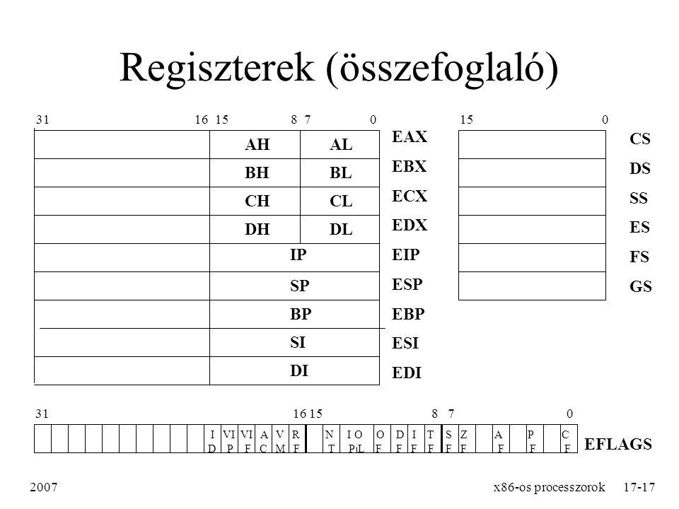 2007x86-os processzorok17-17 Regiszterek (összefoglaló) EAX EBX ECX EDX EIP ESP EBP ESI EDI CS DS SS ES FS GS 31 16 15 8 7 015 0 IP SP BP SI DI AH BH
