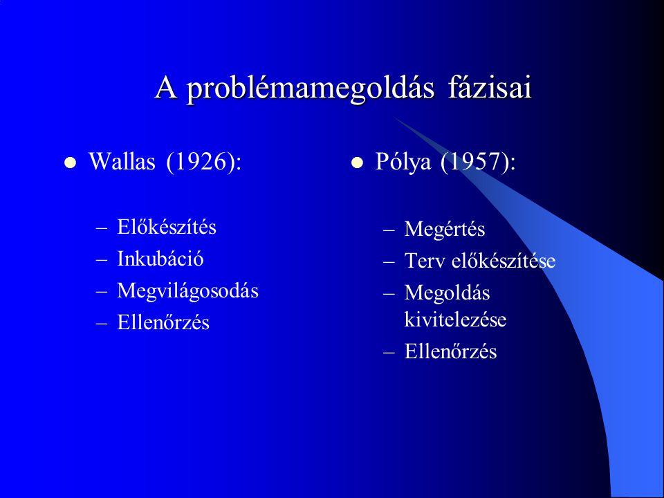 A problémamegoldás fázisai Wallas (1926): –Előkészítés –Inkubáció –Megvilágosodás –Ellenőrzés Pólya (1957): –Megértés –Terv előkészítése –Megoldás kivitelezése –Ellenőrzés