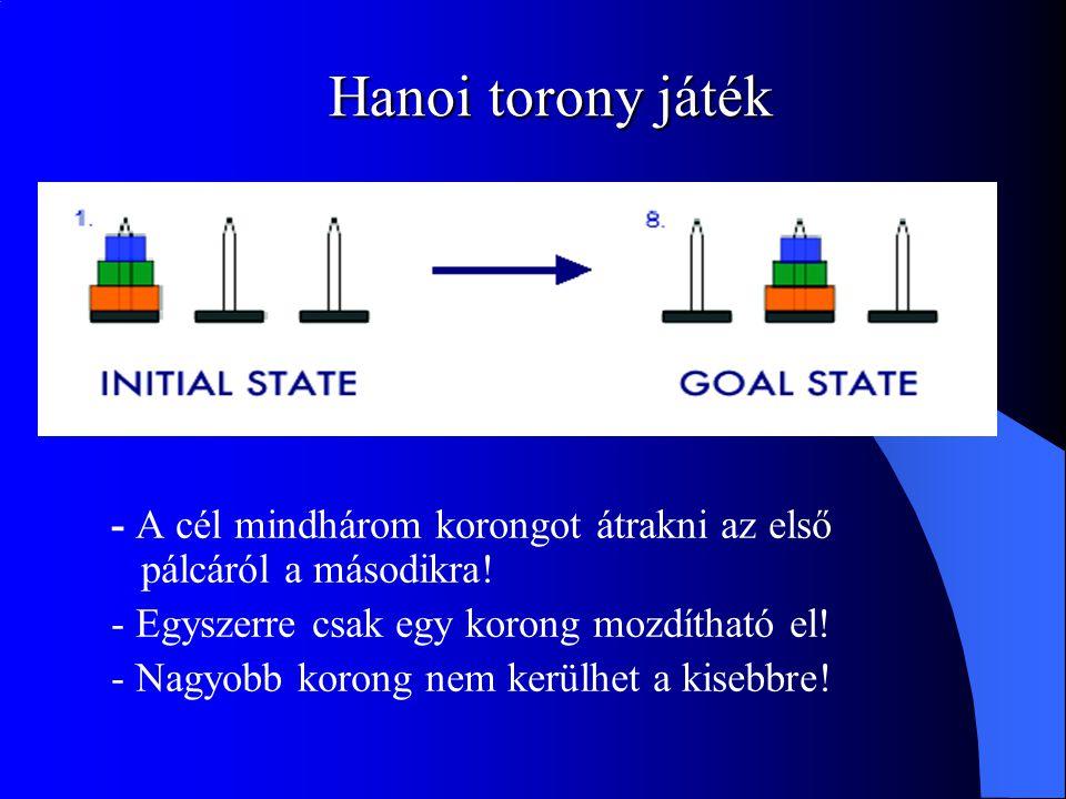 Hanoi torony játék - A cél mindhárom korongot átrakni az első pálcáról a másodikra! - Egyszerre csak egy korong mozdítható el! - Nagyobb korong nem ke