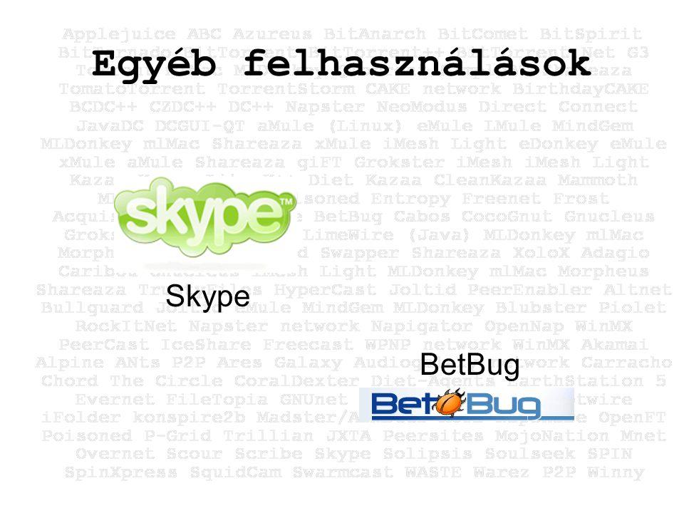 Egyéb felhasználások Skype BetBug