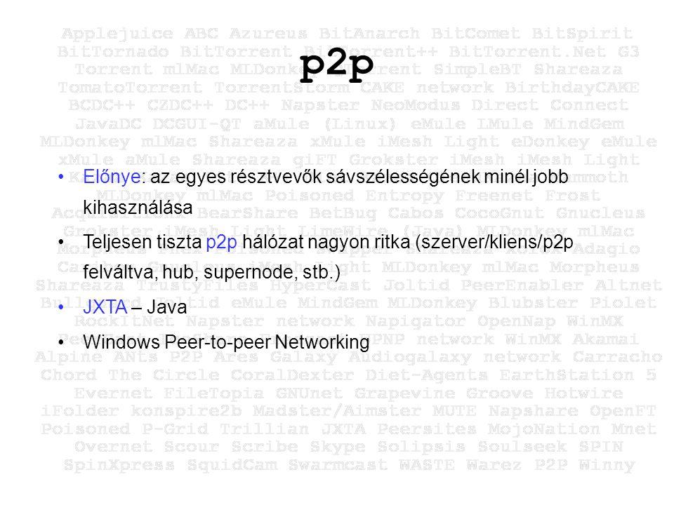 p2p Előnye: az egyes résztvevők sávszélességének minél jobb kihasználása Teljesen tiszta p2p hálózat nagyon ritka (szerver/kliens/p2p felváltva, hub, supernode, stb.) JXTA – Java Windows Peer-to-peer Networking