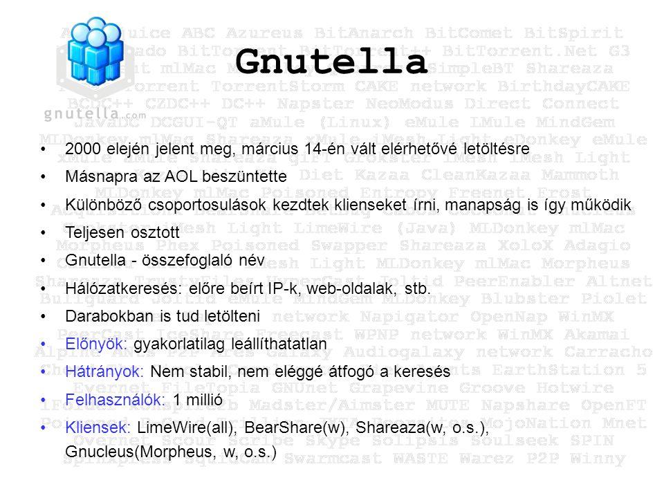 Gnutella 2000 elején jelent meg, március 14-én vált elérhetővé letöltésre Másnapra az AOL beszüntette Különböző csoportosulások kezdtek klienseket írni, manapság is így működik Teljesen osztott Gnutella - összefoglaló név Hálózatkeresés: előre beírt IP-k, web-oldalak, stb.