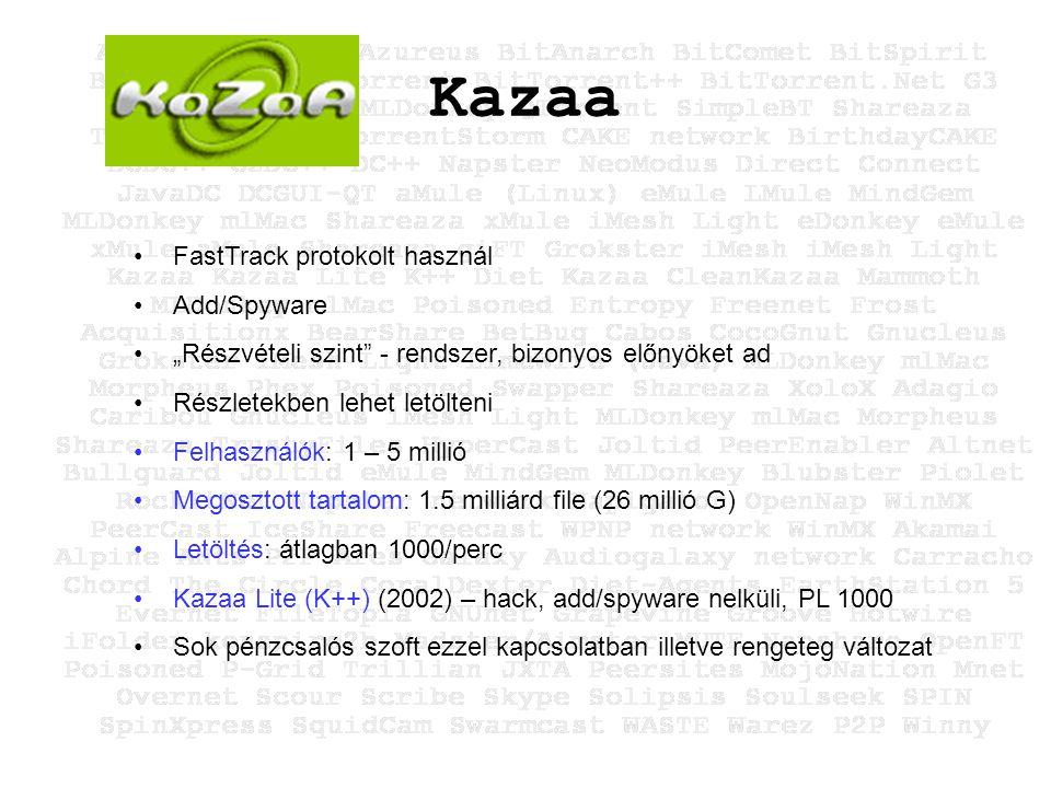 """Kazaa FastTrack protokolt használ Add/Spyware """"Részvételi szint - rendszer, bizonyos előnyöket ad Részletekben lehet letölteni Felhasználók: 1 – 5 millió Megosztott tartalom: 1.5 milliárd file (26 millió G) Letöltés: átlagban 1000/perc Kazaa Lite (K++) (2002) – hack, add/spyware nelküli, PL 1000 Sok pénzcsalós szoft ezzel kapcsolatban illetve rengeteg változat"""