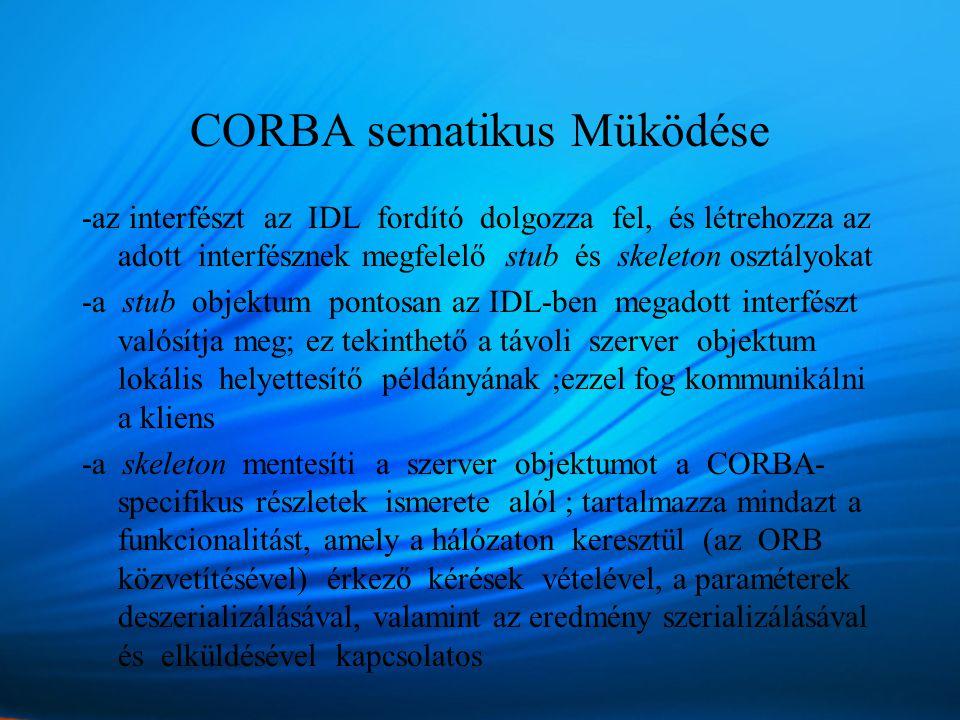CORBA sematikus Müködése -az interfészt az IDL fordító dolgozza fel, és létrehozza az adott interfésznek megfelelő stub és skeleton osztályokat -a stub objektum pontosan az IDL-ben megadott interfészt valósítja meg; ez tekinthető a távoli szerver objektum lokális helyettesítő példányának ;ezzel fog kommunikálni a kliens -a skeleton mentesíti a szerver objektumot a CORBA- specifikus részletek ismerete alól ; tartalmazza mindazt a funkcionalitást, amely a hálózaton keresztül (az ORB közvetítésével) érkező kérések vételével, a paraméterek deszerializálásával, valamint az eredmény szerializálásával és elküldésével kapcsolatos