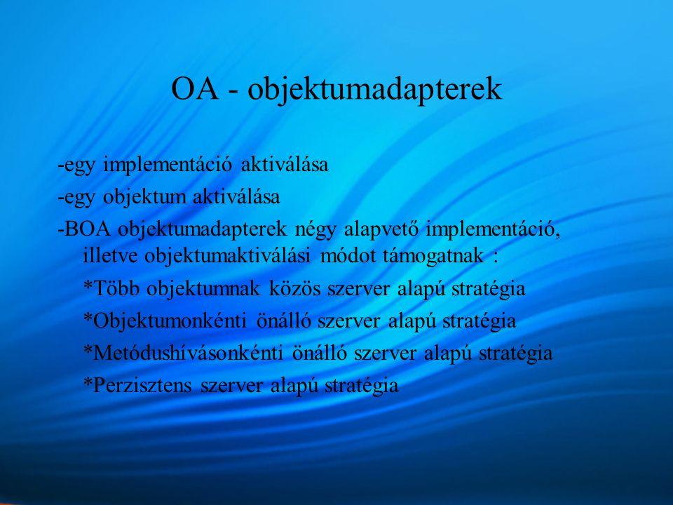 OA - objektumadapterek -egy implementáció aktiválása -egy objektum aktiválása -BOA objektumadapterek négy alapvető implementáció, illetve objektumaktiválási módot támogatnak : *Több objektumnak közös szerver alapú stratégia *Objektumonkénti önálló szerver alapú stratégia *Metódushívásonkénti önálló szerver alapú stratégia *Perzisztens szerver alapú stratégia