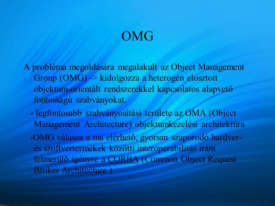 OMG A probléma megoldására megalakult az Object Management Group (OMG) -> kidolgozza a heterogén elosztott objektum-orientált rendszerekkel kapcsolatos alapvető fontosságú szabványokat.