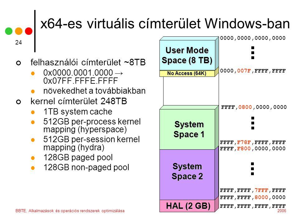2006BBTE, Alkalmazások és operációs rendszerek optimizálása 24 x64-es virtuális címterület Windows-ban felhasználói címterület ~8TB 0x0000.0001.0000 → 0x07FF.FFFE.FFFF növekedhet a továbbiakban kernel címterület 248TB 1TB system cache 512GB per-process kernel mapping (hyperspace) 512GB per-session kernel mapping (hydra) 128GB paged pool 128GB non-paged pool 0000,0000,0000,0000 0000,007F,FFFF,FFFF FFFF,0800,0000,0000 FFFF,F78F,FFFF,FFFF FFFF,F800,0000,0000 FFFF,FFFF,8000,0000 FFFF,FFFF,FFFF,FFFF System Space 1 System Space 2 User Mode Space (8 TB) HAL (2 GB) No Access (64K) FFFF,FFFF,7FFF,FFFF