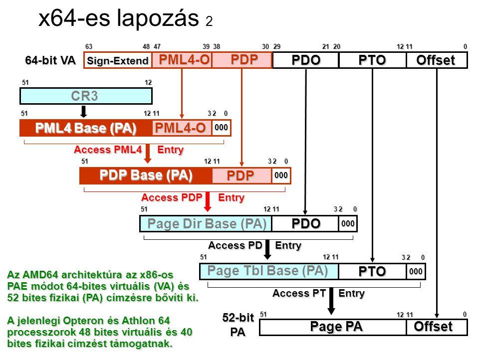 x64-es lapozás 2PDOPTO 64-bit VA Offset CR3 Az AMD64 architektúra az x86-os PAE módot 64-bites virtuális (VA) és 52 bites fizikai (PA) címzésre bővíti ki.