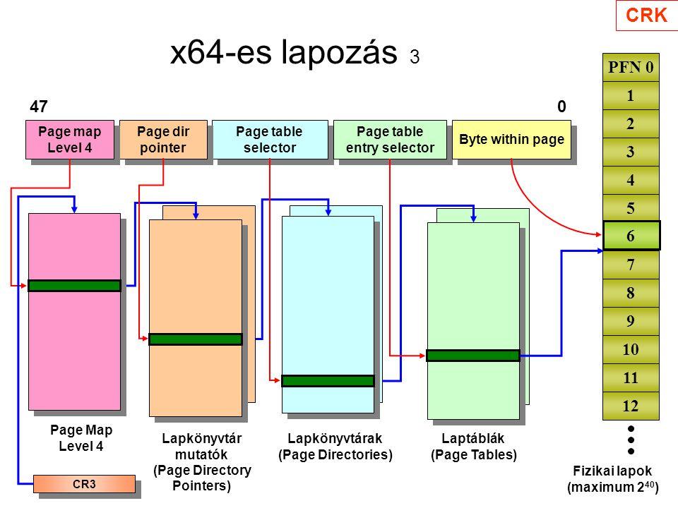x64-es lapozás 3 Page table selector Page table selector Page table entry selector Page table entry selector Page Map Level 4 Laptáblák (Page Tables)