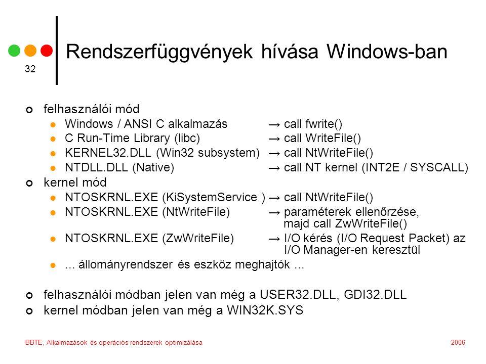2006BBTE, Alkalmazások és operációs rendszerek optimizálása 32 Rendszerfüggvények hívása Windows-ban felhasználói mód Windows / ANSI C alkalmazás→ call fwrite() C Run-Time Library (libc)→ call WriteFile() KERNEL32.DLL (Win32 subsystem)→ call NtWriteFile() NTDLL.DLL (Native)→ call NT kernel (INT2E / SYSCALL) kernel mód NTOSKRNL.EXE (KiSystemService )→ call NtWriteFile() NTOSKRNL.EXE (NtWriteFile)→ paraméterek ellenőrzése, majd call ZwWriteFile() NTOSKRNL.EXE (ZwWriteFile)→ I/O kérés (I/O Request Packet) az I/O Manager-en keresztül...
