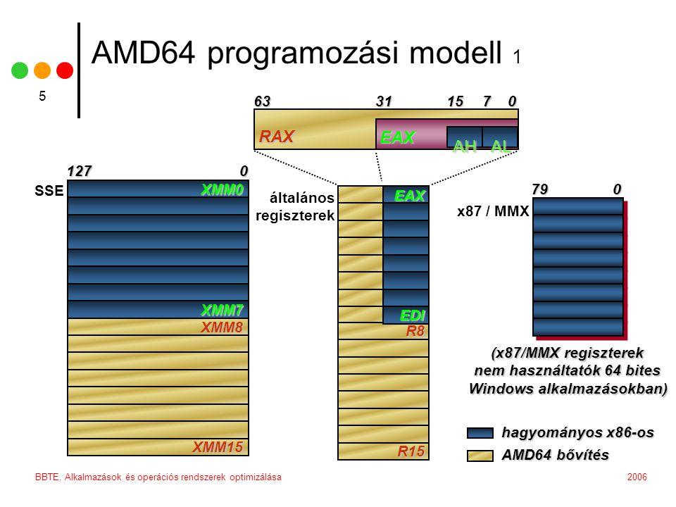 2006BBTE, Alkalmazások és operációs rendszerek optimizálása 5 R15 R8 RAX63 AMD64 bővítés XMM8 XMM15 (x87/MMX regiszterek nem használtatók 64 bites Windows alkalmazásokban) általános regiszterek x87 / MMX079 AH EAX AL310715 SSE hagyományos x86-os EDI EAX 1270 XMM0 XMM7 AMD64 programozási modell 1