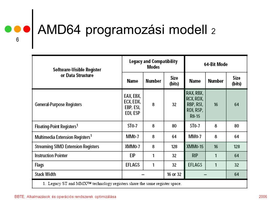 2006BBTE, Alkalmazások és operációs rendszerek optimizálása 6 AMD64 programozási modell 2