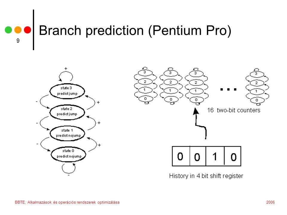 2006BBTE, Alkalmazások és operációs rendszerek optimizálása 10 Cache memória architektúrák 1 a jelenlegi számítógépek esetén a processzor és a memória sebessége nagymértékben különbözik tipikusak az 1:10, 1:20 vagy még ennél is roszabb arányok amikor a processzor vár egy következő utasítás betöltésére, ha a memória túl lassú, értékes óraciklusok vesznek el (annélkül, hogy a processzor effektíve dolgozna) a probléma kiküszöbölésére cache memóriákat alkalmaznak a fizikai memóriánál sokkal kissebb méretű, nagyon gyors memóriák (tipikusan 1:1, 1:2, legfennebb 1:4) egy klasszikus processzorban több szintű cache memória van L0 cache memória (tipikusan 4 – 32 KB), a leggyorsabb L1 cache memória (tipikusan 128 – 512 KB) L2 cache memória (tipikusan 512 – 8192 KB) a korszerű processzorok több további cache-t is alkalmaznak mint például TLB cache a lapozás számára