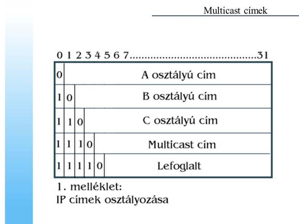 Multicast címek