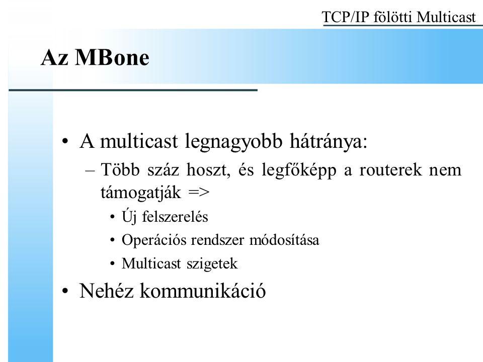 Az MBone A multicast legnagyobb hátránya: –Több száz hoszt, és legfőképp a routerek nem támogatják => Új felszerelés Operációs rendszer módosítása Multicast szigetek Nehéz kommunikáció TCP/IP fölötti Multicast
