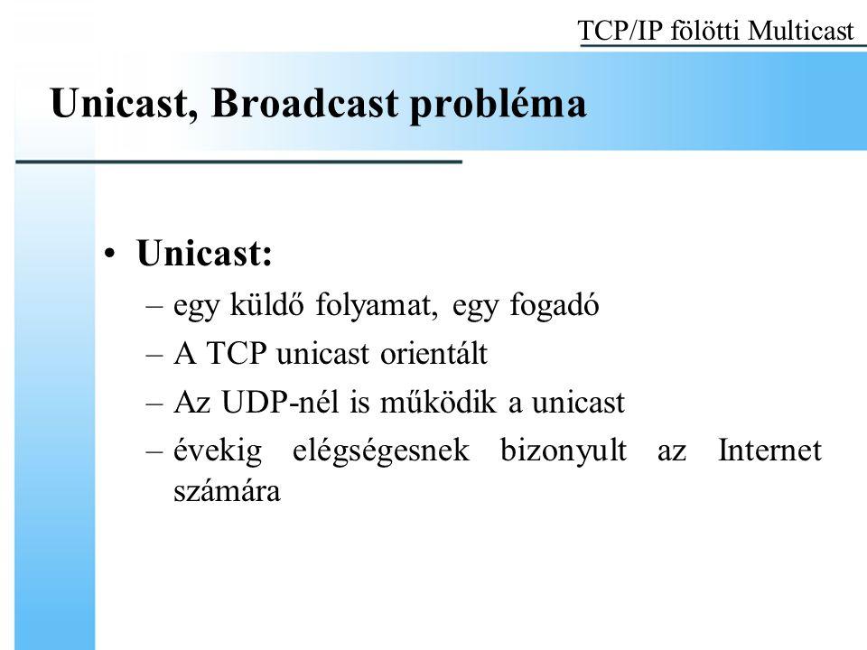 Unicast, Broadcast probléma Unicast: –egy küldő folyamat, egy fogadó –A TCP unicast orientált –Az UDP-nél is működik a unicast –évekig elégségesnek bizonyult az Internet számára TCP/IP fölötti Multicast