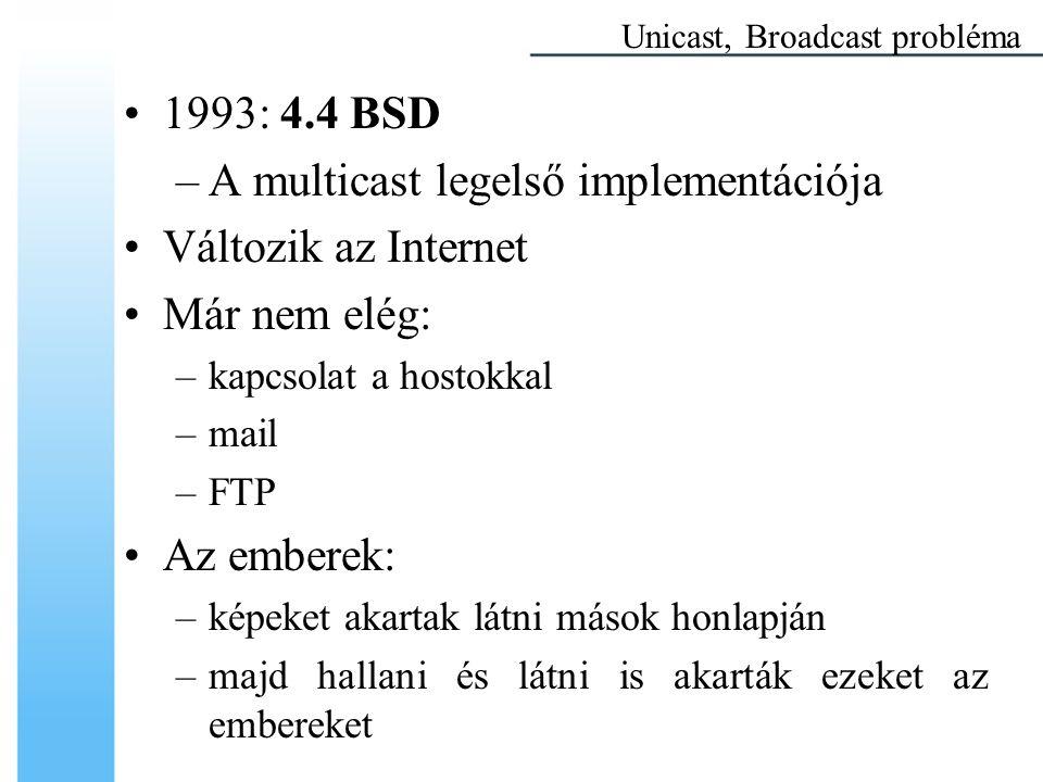 1993: 4.4 BSD –A multicast legelső implementációja Változik az Internet Már nem elég: –kapcsolat a hostokkal –mail –FTP Az emberek: –képeket akartak l