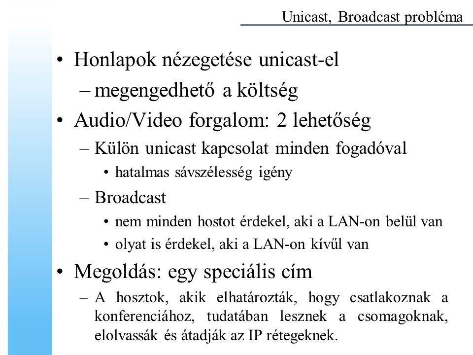 Honlapok nézegetése unicast-el –megengedhető a költség Audio/Video forgalom: 2 lehetőség –Külön unicast kapcsolat minden fogadóval hatalmas sávszélesség igény –Broadcast nem minden hostot érdekel, aki a LAN-on belül van olyat is érdekel, aki a LAN-on kívűl van Megoldás: egy speciális cím –A hosztok, akik elhatározták, hogy csatlakoznak a konferenciához, tudatában lesznek a csomagoknak, elolvassák és átadják az IP rétegeknek.