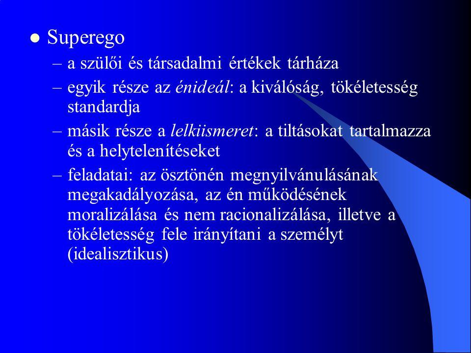 Superego –a szülői és társadalmi értékek tárháza –egyik része az énideál: a kiválóság, tökéletesség standardja –másik része a lelkiismeret: a tiltások