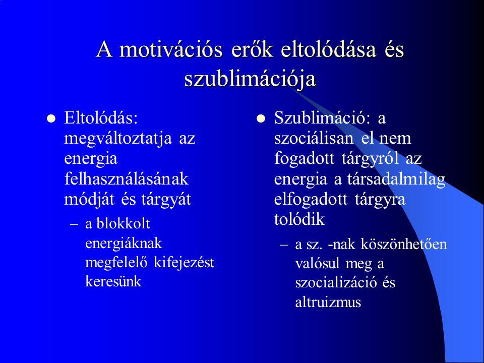 A motivációs erők eltolódása és szublimációja Eltolódás: megváltoztatja az energia felhasználásának módját és tárgyát –a blokkolt energiáknak megfelelő kifejezést keresünk Szublimáció: a szociálisan el nem fogadott tárgyról az energia a társadalmilag elfogadott tárgyra tolódik –a sz.