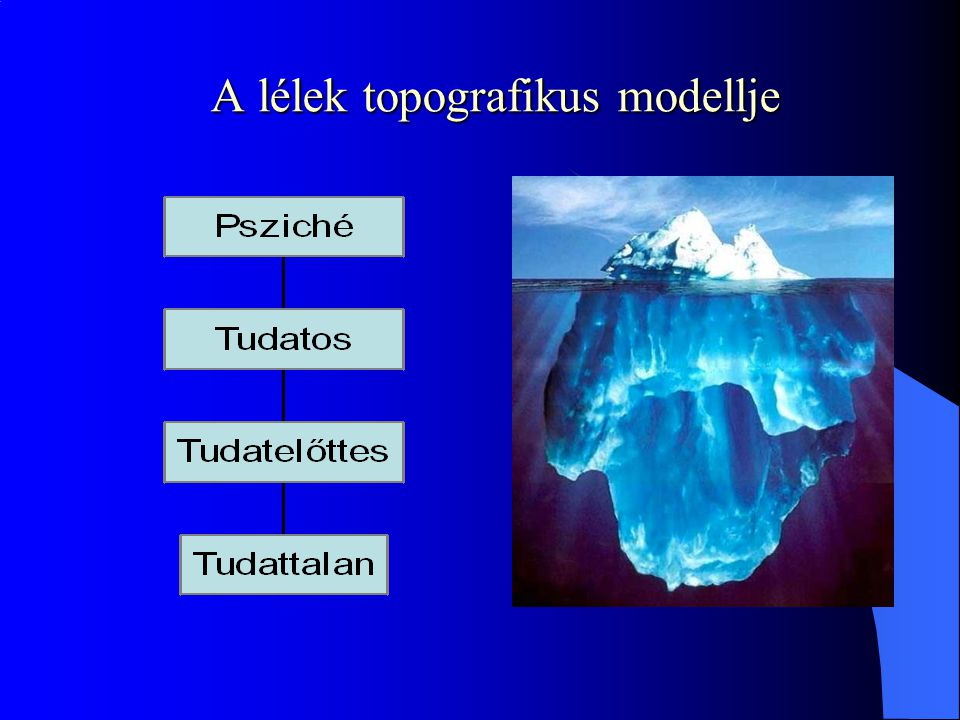 A lélek topografikus modellje
