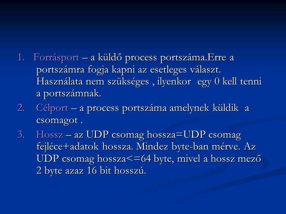 1. Forrásport – a küldő process portszáma.Erre a portszámra fogja kapni az esetleges választ. Használata nem szükséges, ilyenkor egy 0 kell tenni a po