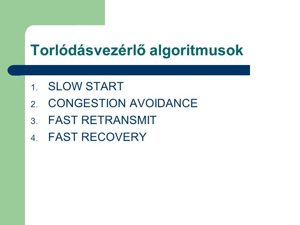 Torlódásvezérlő algoritmusok 1.SLOW START 2. CONGESTION AVOIDANCE 3.