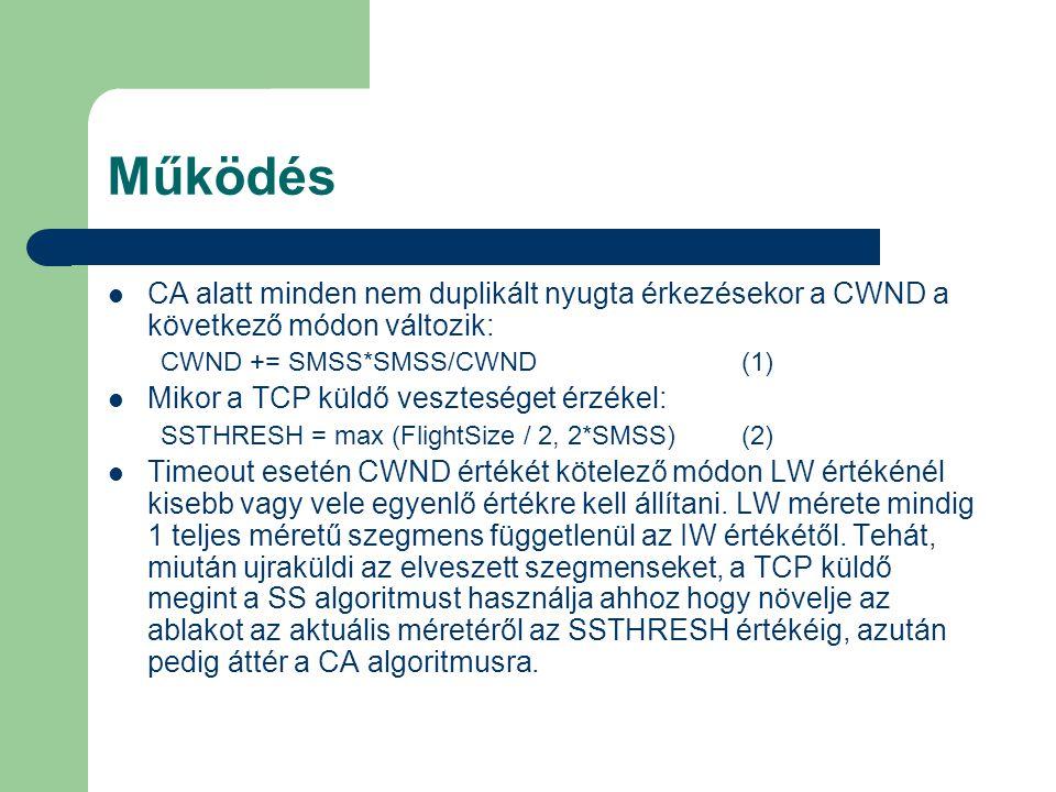 Működés CA alatt minden nem duplikált nyugta érkezésekor a CWND a következő módon változik: CWND += SMSS*SMSS/CWND(1) Mikor a TCP küldő veszteséget érzékel: SSTHRESH = max (FlightSize / 2, 2*SMSS) (2) Timeout esetén CWND értékét kötelező módon LW értékénél kisebb vagy vele egyenlő értékre kell állítani.