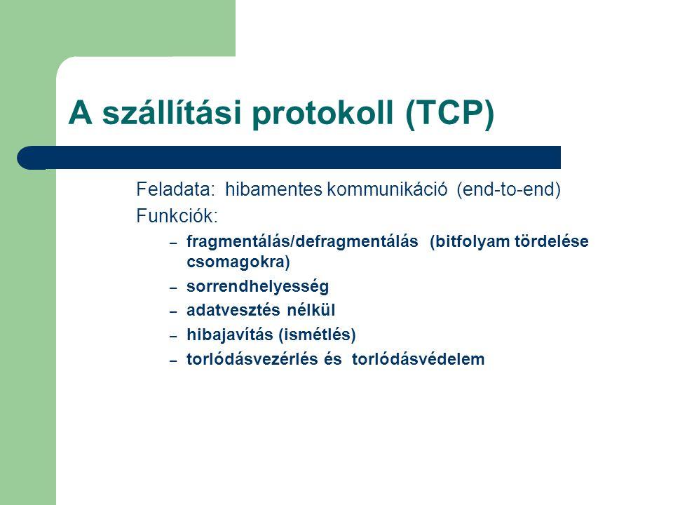 Nyugták generálása A késleltetett ACK algoritmus: TCP fogadó által használt.