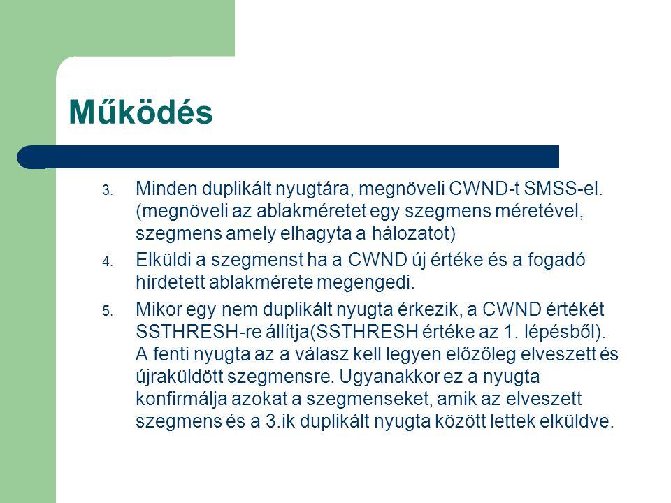 Működés 3.Minden duplikált nyugtára, megnöveli CWND-t SMSS-el.