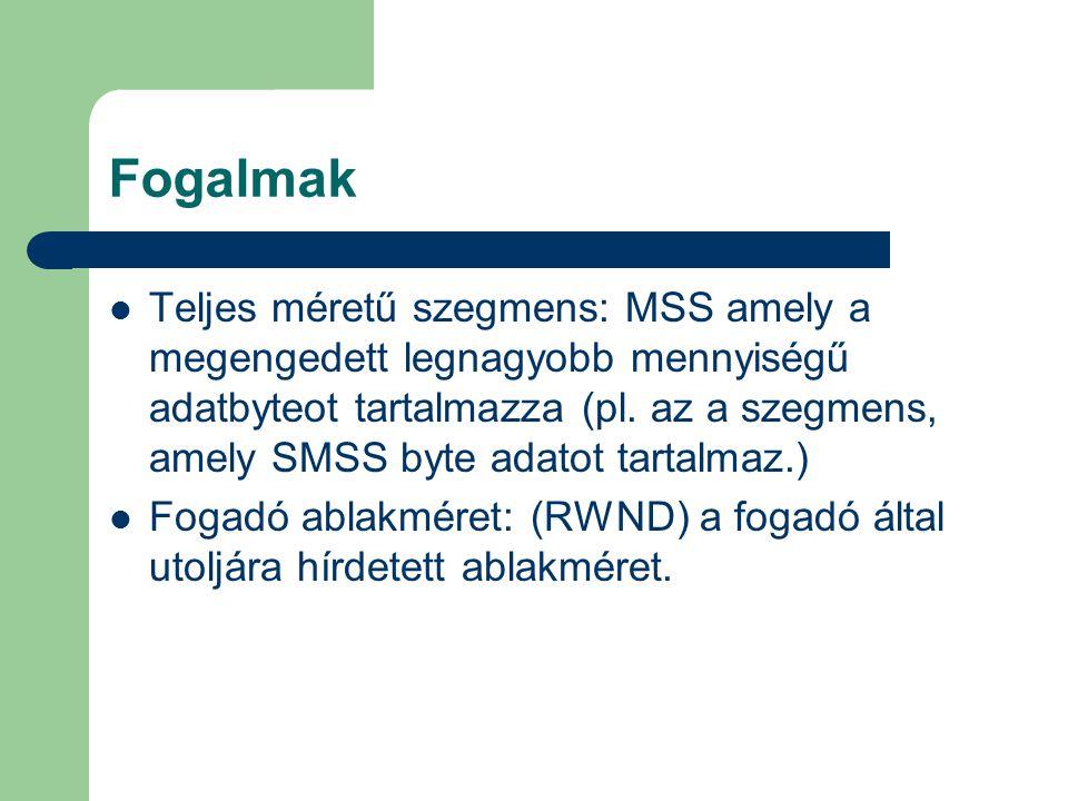 Fogalmak Teljes méretű szegmens: MSS amely a megengedett legnagyobb mennyiségű adatbyteot tartalmazza (pl.