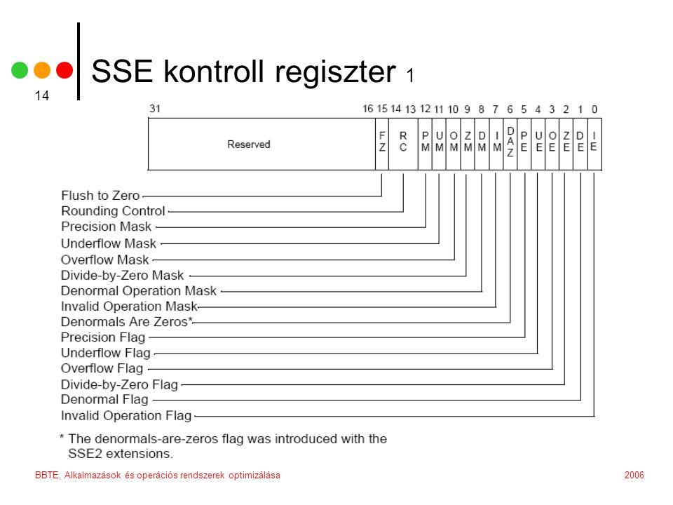 2006BBTE, Alkalmazások és operációs rendszerek optimizálása 14 SSE kontroll regiszter 1