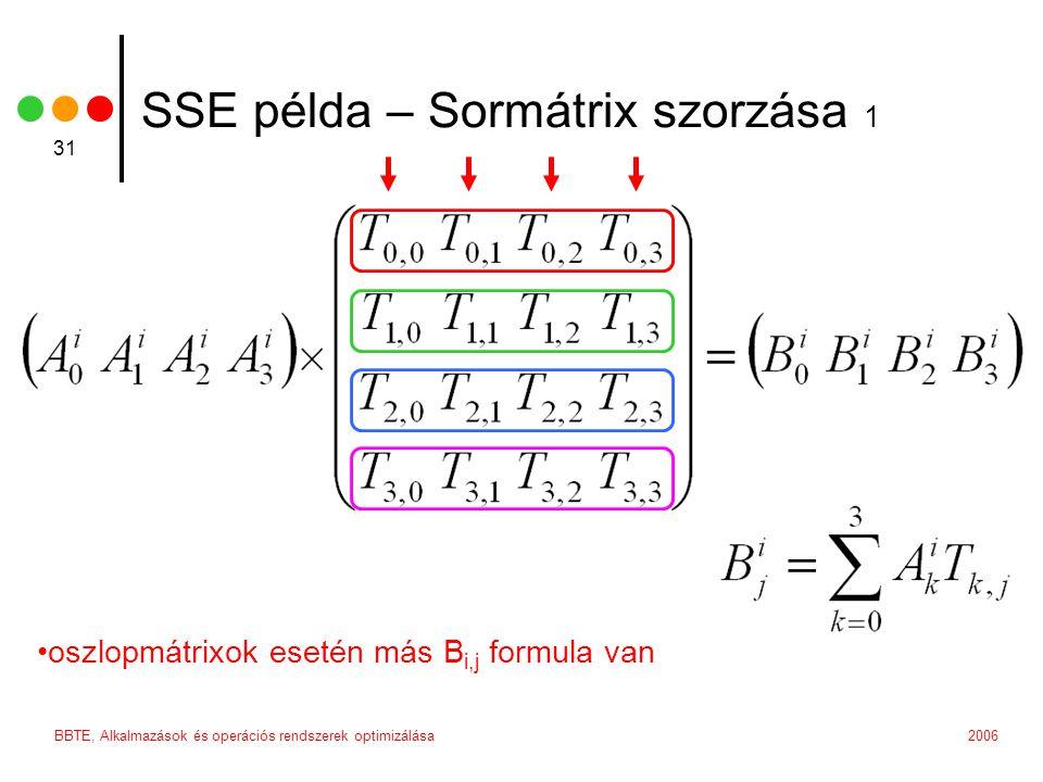 2006BBTE, Alkalmazások és operációs rendszerek optimizálása 31 SSE példa – Sormátrix szorzása 1 oszlopmátrixok esetén más B i,j formula van