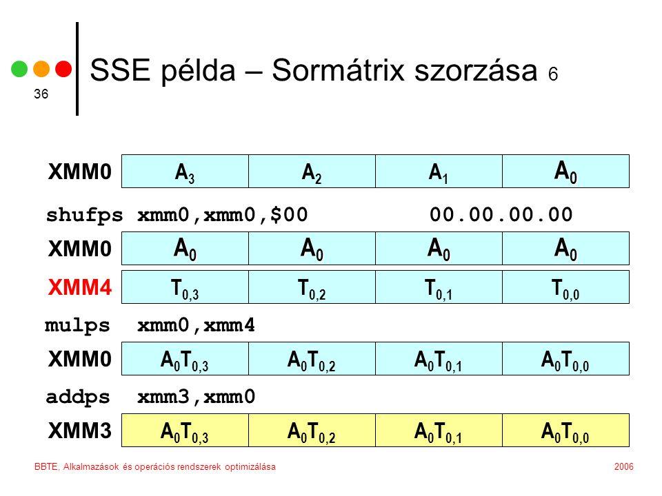 2006BBTE, Alkalmazások és operációs rendszerek optimizálása 36 SSE példa – Sormátrix szorzása 6 A3A3 A2A2 A1A1 A0A0A0A0 XMM0 A 0 T 0,3 A 0 T 0,2 A 0 T 0,1 A 0 T 0,0 XMM0 A0A0A0A0 A0A0A0A0 A0A0A0A0 A0A0A0A0 A 0 T 0,3 A 0 T 0,2 A 0 T 0,1 A 0 T 0,0 XMM3 shufps xmm0,xmm0,$00 00.00.00.00 mulps xmm0,xmm4 addps xmm3,xmm0 T 0,3 T 0,2 T 0,1 T 0,0 XMM4