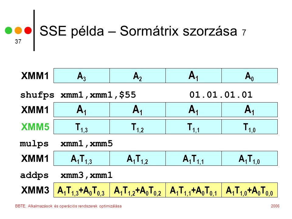 2006BBTE, Alkalmazások és operációs rendszerek optimizálása 37 SSE példa – Sormátrix szorzása 7 A3A3 A2A2 A1A1A1A1 A0A0 XMM1 A 1 T 1,3 A 1 T 1,2 A 1 T 1,1 A 1 T 1,0 XMM1 A1A1A1A1 A1A1A1A1 A1A1A1A1 A1A1A1A1 A 1 T 1,3 +A 0 T 0,3 A 1 T 1,2 +A 0 T 0,2 A 1 T 1,1 +A 0 T 0,1 A 1 T 1,0 +A 0 T 0,0 XMM3 shufps xmm1,xmm1,$55 01.01.01.01 mulps xmm1,xmm5 addps xmm3,xmm1 T 1,3 T 1,2 T 1,1 T 1,0 XMM5