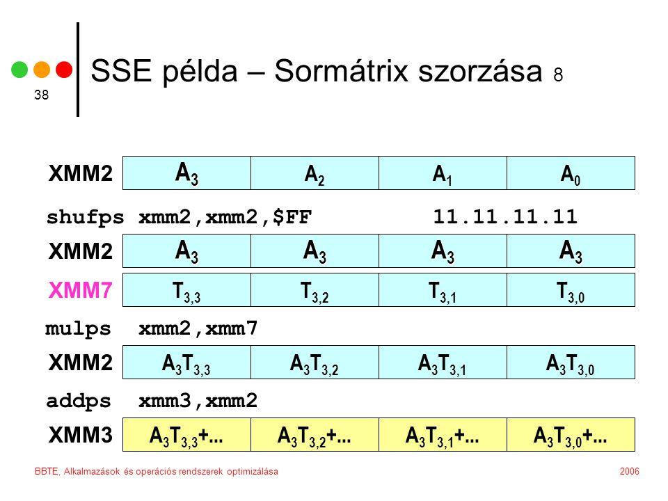 2006BBTE, Alkalmazások és operációs rendszerek optimizálása 38 SSE példa – Sormátrix szorzása 8 A3A3A3A3 A2A2 A1A1 A0A0 XMM2 A 3 T 3,3 A 3 T 3,2 A 3 T 3,1 A 3 T 3,0 XMM2 A3A3A3A3 A3A3A3A3 A3A3A3A3 A3A3A3A3 A 3 T 3,3 +...A 3 T 3,2 +...A 3 T 3,1 +...A 3 T 3,0 +...