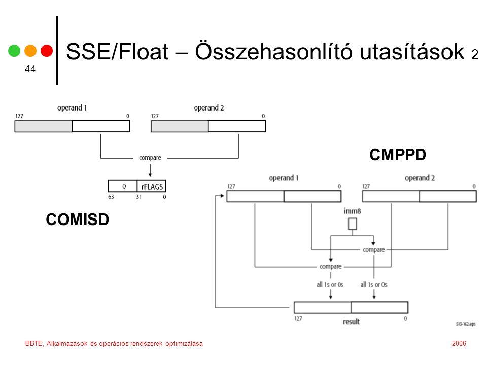 2006BBTE, Alkalmazások és operációs rendszerek optimizálása 44 SSE/Float – Összehasonlító utasítások 2 COMISD CMPPD