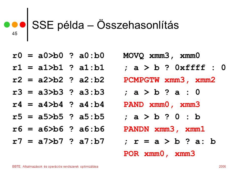 2006BBTE, Alkalmazások és operációs rendszerek optimizálása 45 SSE példa – Összehasonlítás r0 = a0>b0 .