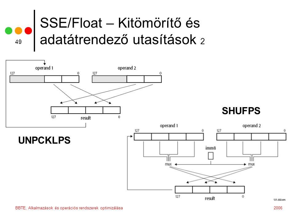 2006BBTE, Alkalmazások és operációs rendszerek optimizálása 49 SSE/Float – Kitömörítő és adatátrendező utasítások 2 UNPCKLPS SHUFPS